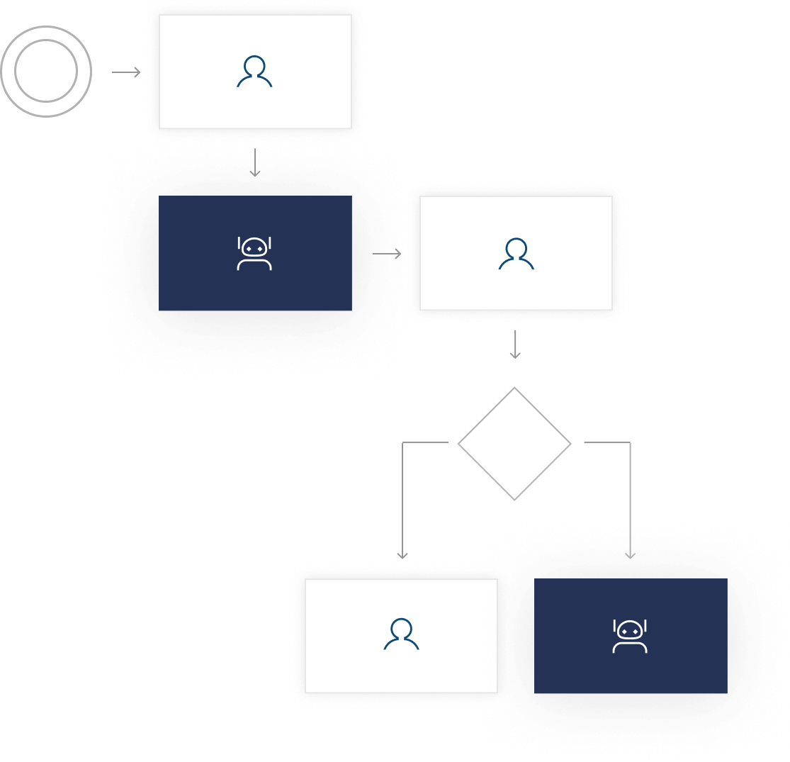 BPM-система ELMA365