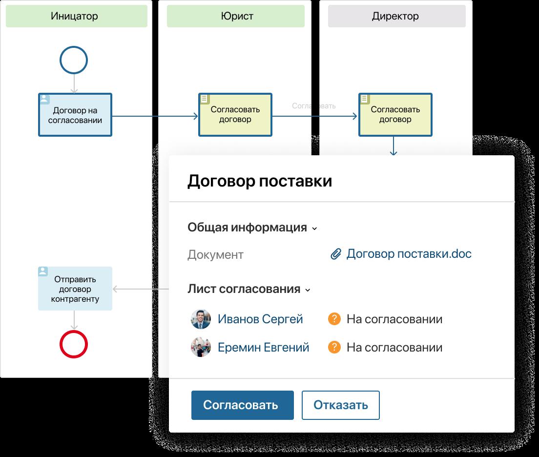 Cистема электронного документооборота ELMA365
