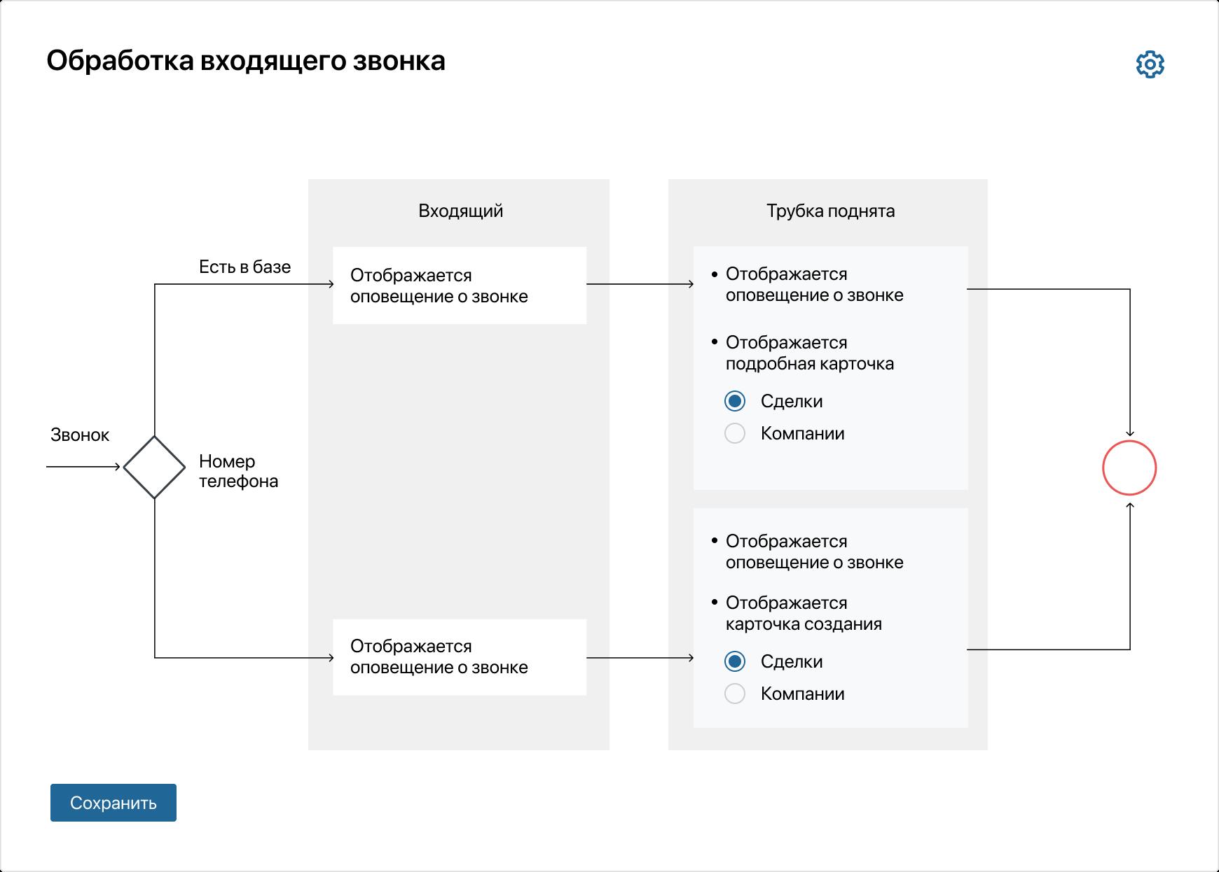 CRM-система ELMA365 на BPM платформе